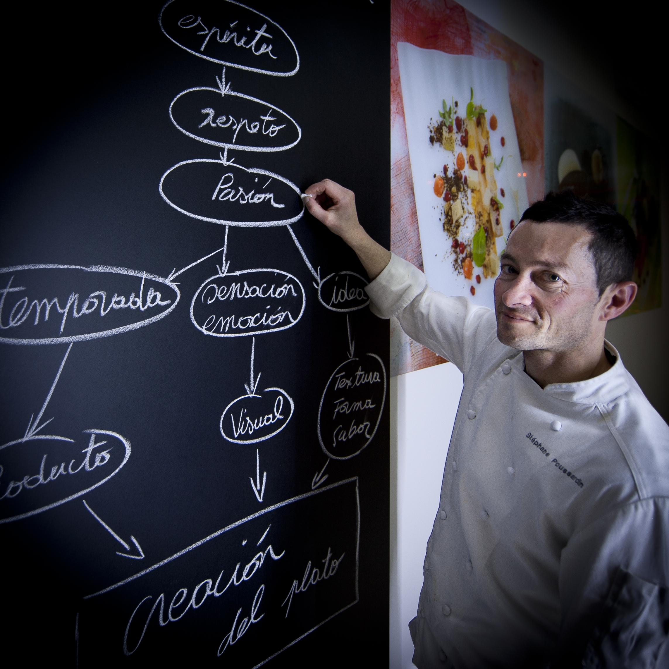 Ya puedes disfrutar de los mejores Chefs a Domicilio en Pamplona gracias a Take a Chef - Takeachef.com